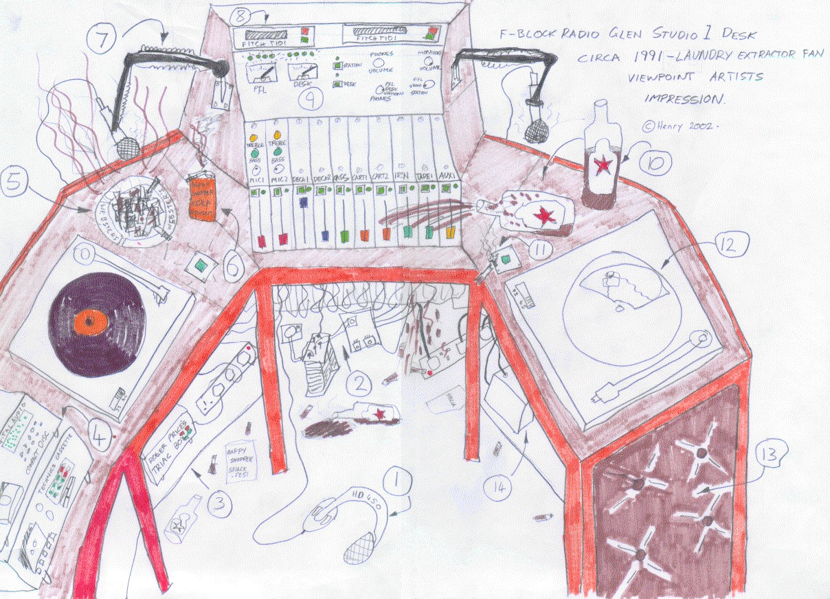 southampton university radio glen studio 1 desk picture circa 1990 behind the dj which is the position from which this artist s impression is skillfully drawn from further ancillary equipment will be described later